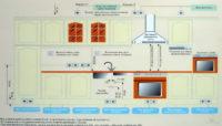 Схема размещения для силовых розеток